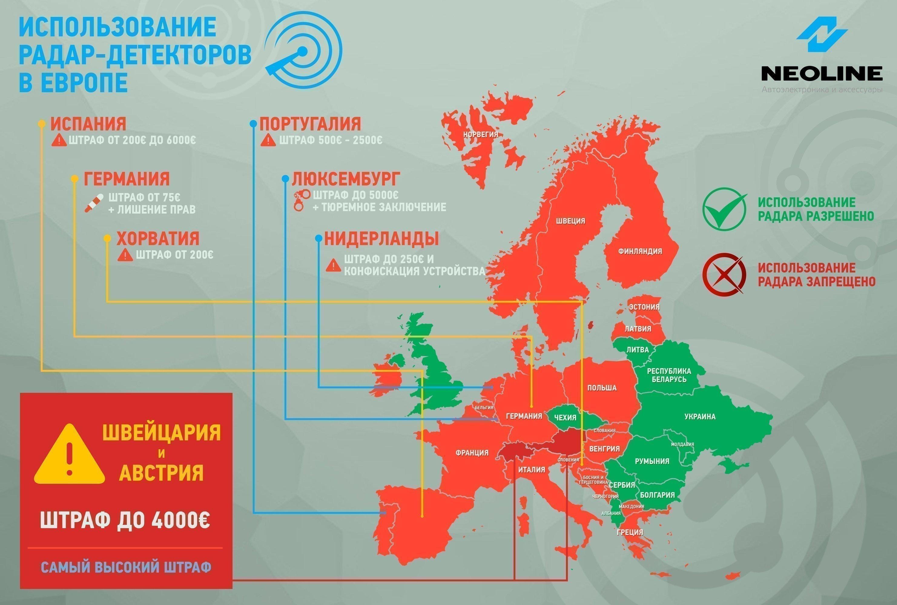 Специалисты составили список стран, где запрещен «антирадар»